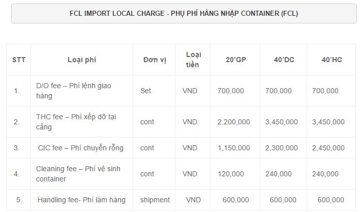 phí handling charge