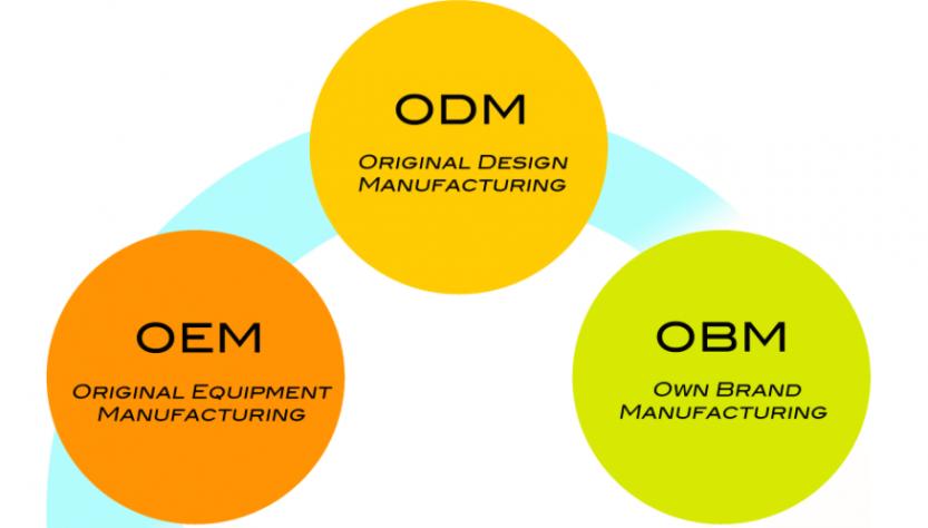 Phân biệt OEM, ODM, OBM trong hàng hoá xuất nhập khẩu