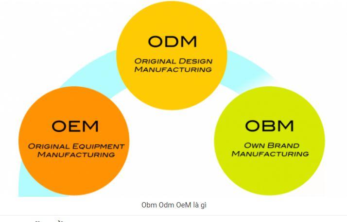 Phân biệt OEM ODM OBM trong hàng hoá xuất nhập khẩu