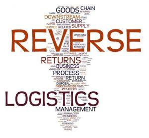 Logistics ngược, Logistics thu hồi – Reverse Logistics